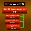 Органы власти в Протвино