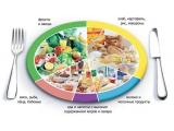 VolkoffSky - иконка «питание» в Протвино